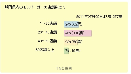 Kazu4